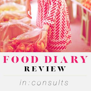 Ciara Foy Food Diary Toronto